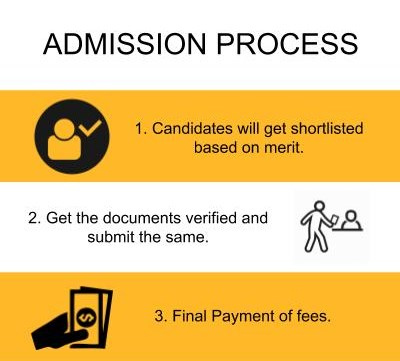 Admission Process - Narsee Monjee College of Commerce and Economics, Mumbai
