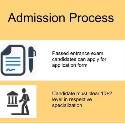 Admission Process-Indian institute of management and commerce, Hyderabad