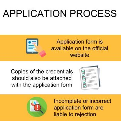 Application Process - Alva's Institute of Engineering and Technology, Mangalore