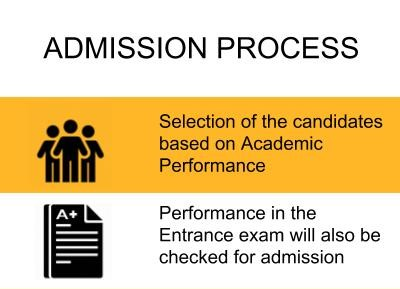 Admission Process - Acharya School of Management, Bangalore