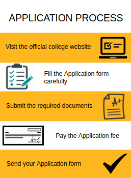 Application Process-National Institute of Science and Technology, Odisha