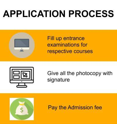 application process - Indian Institute of Information Technology Design & Manufacturing, Chennai