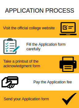 Application Process-Yeshwantrao Chavan College of Engineering, [YCCE] Nagpur