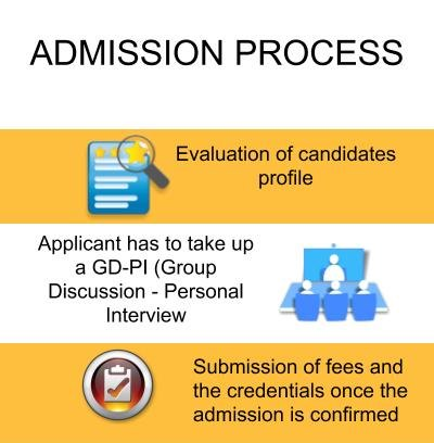 Admission Process - ICBM School of Business Excellence, Hyderabad
