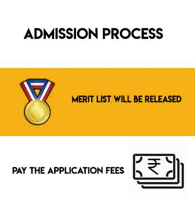 Admission Process - Cochin University of Science and Technology, Kochi