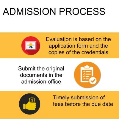 Admission Process - Alva's Institute of Engineering and Technology, Mangalore