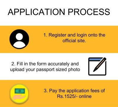 Calcutta Business School, Kolkata-Application Process