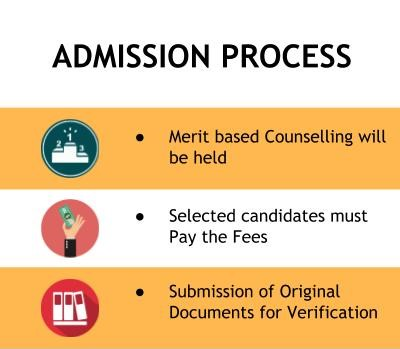 Admission Process - SIES Graduate School of Technology, Mumbai