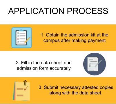 Application Process - Thadomal Shahani Engineering College, [TSEC]