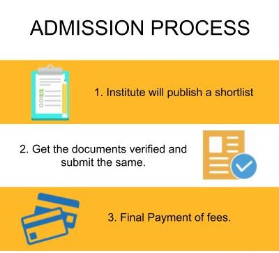 Admission Process - AV College of Arts Science and Commerce, Hyderabad