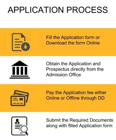 Application Process - Alliance School of Business
