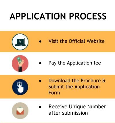 Application Process - Manav Rachna International Institute of Research and Studies, Faridabad