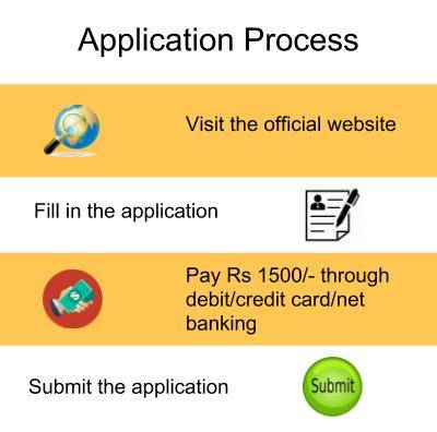 Application Process-Institute for Financial Management & Research, Chennai
