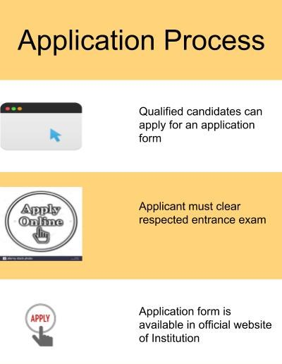Application Process-Vasireddy Venkatadri Institute of Technology, Guntur