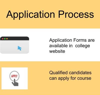 Application Process-Oberoi Centre of Learning and Development, New Delhi