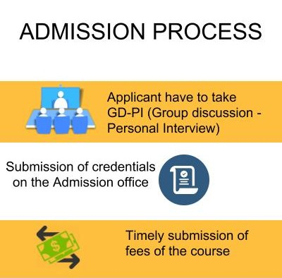 Admission Process - Krupanidhi School of Management, Bangalore
