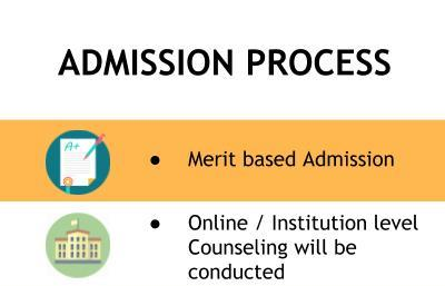 Admission Process - Bhilai Institute of Technology, Durg