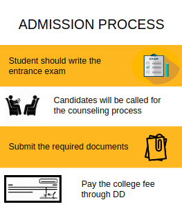 Admission Process-KIIT Law School, Bhubaneswar