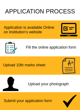 Application Process-KIIT Law School, Bhubaneswar