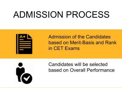 Admission Process - B.M. Institute of Engineering & Technology, Sonipat