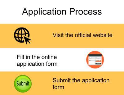 Application Process-Villa Marie College for Women, Hyderabad