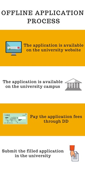 Offline Application Process-IFTM University, Moradabad