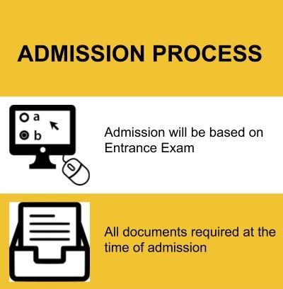 Admission Process-Birla Institute of Technology and Science, Pilani