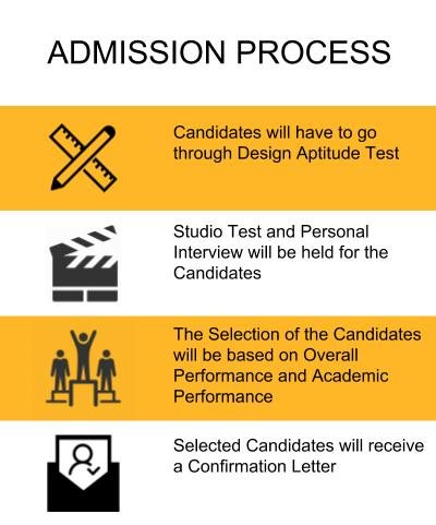 Admission Process -  Maeer MIT Institute of Design, Pune