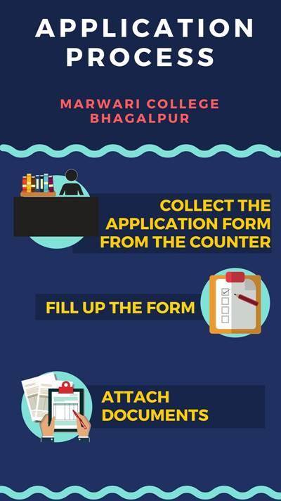 Application Process-Marwari College, Bhagalpur