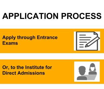 Application Process - National Institute of Technology, Rourkela