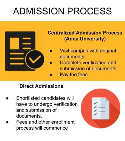 Admission Process - Loyola-ICAM College of Engineering and Technology [LICET]