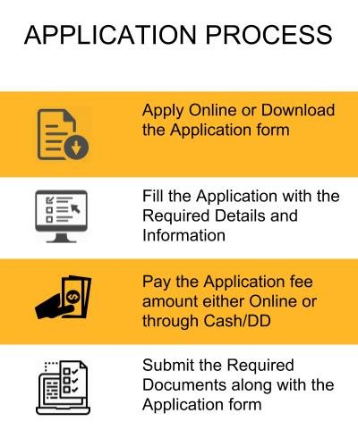 Application Process - St. Joseph's College of Engineering, Chennai