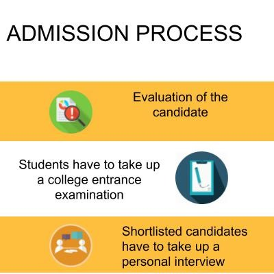 Admission Process - MIT World Peace University, Pune