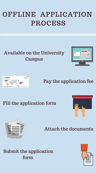 Offline Application Process- Mohammad Ali Jauhar University,  Rampur