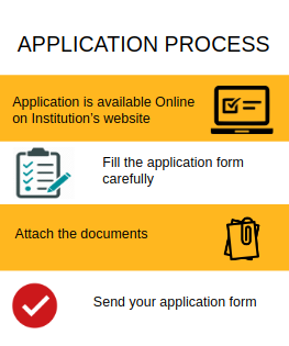 Application process-Sreyas Institute of Engineering and Technology, Hyderabad