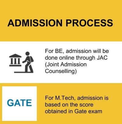 Admission Process-Netaji Subhas Institute of Technology, New Delhi