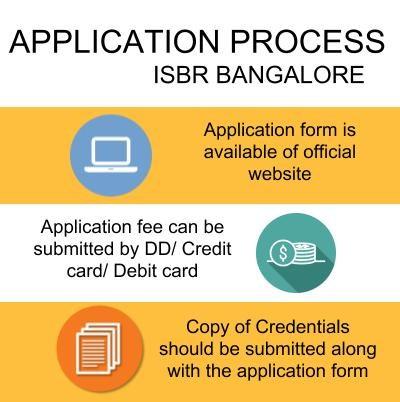 Application Process - ISBR Bangalore