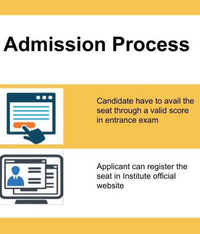 Admission Process-Kalyani Government Engineering College, Nadia