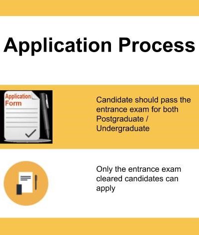Application Process-Father Muller Medical College, Mangalore
