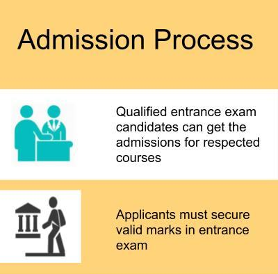 Admission Process-Adhiyamaan College of Engineering, Krishnagiri