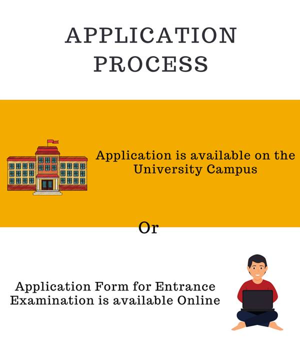 Application Process-Universal College of Engineering, Mumbai