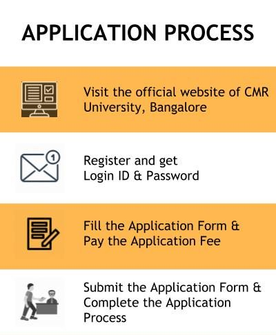 Application Process - CMR University, Bangalore