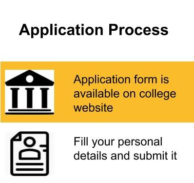 Application Process-Santosh University, Ghaziabad