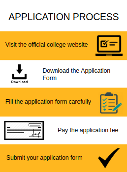 Application Process-Institute of Engineering and Technology, [IET] Indore