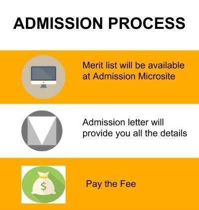 admission process - Amity School of Engineering and Technology, Noida