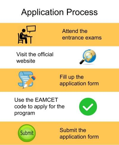 Application Process-Aurora's Technological and Management Academy, Hyderabad
