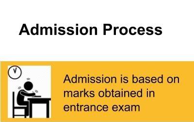 Admission Process-Mahatma Phule Krishi Vidyapeeth, Pune