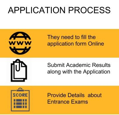 Application Process -Dhole Patil College of Engineering,Pune