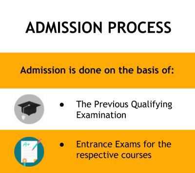 Admission Process - DIT University, Dehradun
