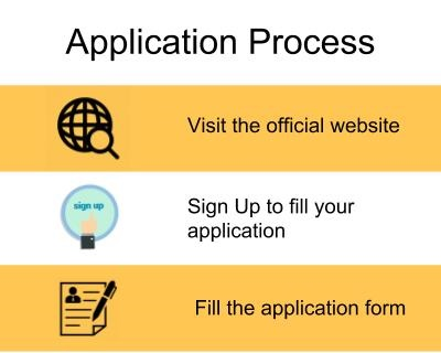 Application process-Indian School of Business, Hyderabad